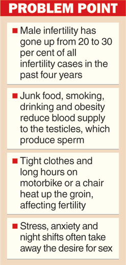 Lifestyle changes for Fertility